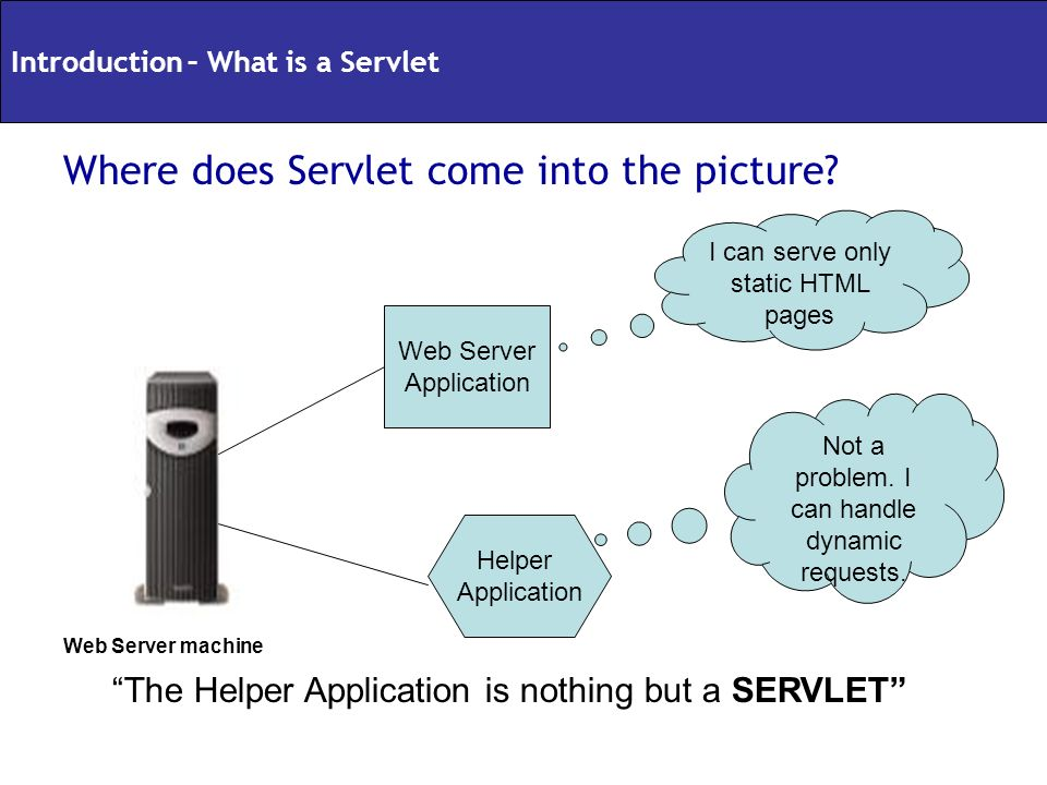 Where does Servlet come into the picture