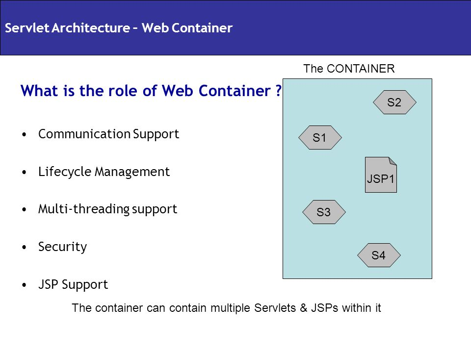 The container can contain multiple Servlets & JSPs within it