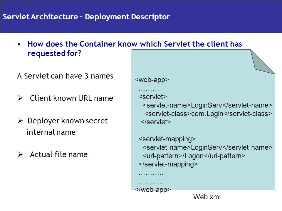 Servlet Architecture – Deployment Descriptor