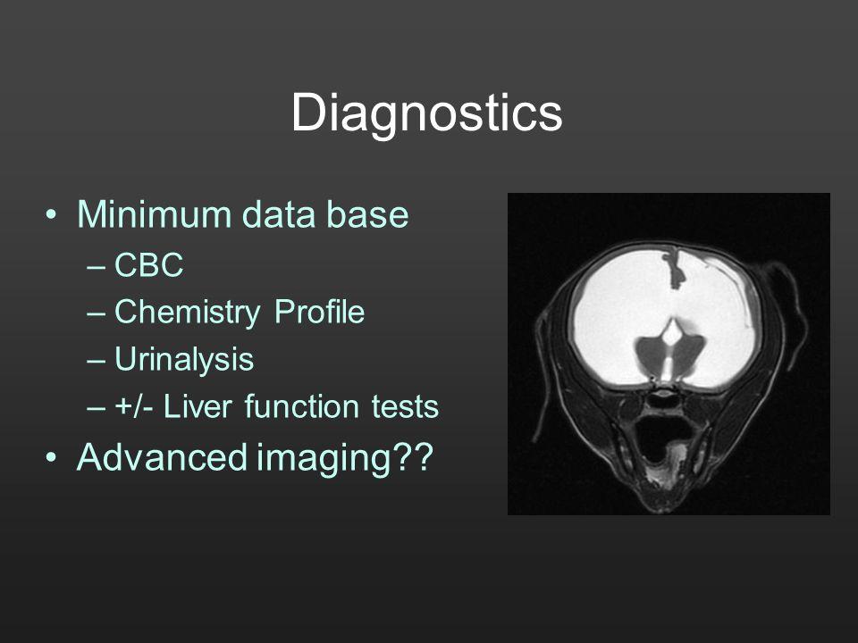 Diagnostics Minimum data base Advanced imaging CBC Chemistry Profile