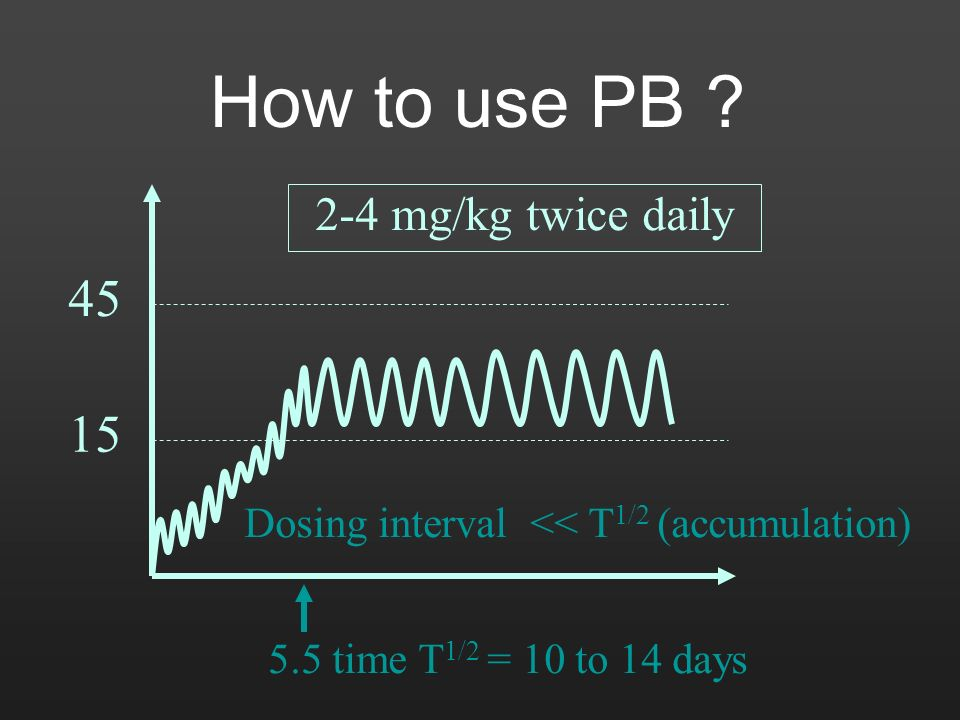 How to use PB mg/kg twice daily