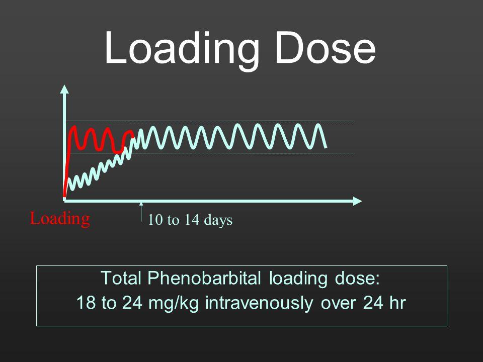 Loading Dose Loading Total Phenobarbital loading dose: