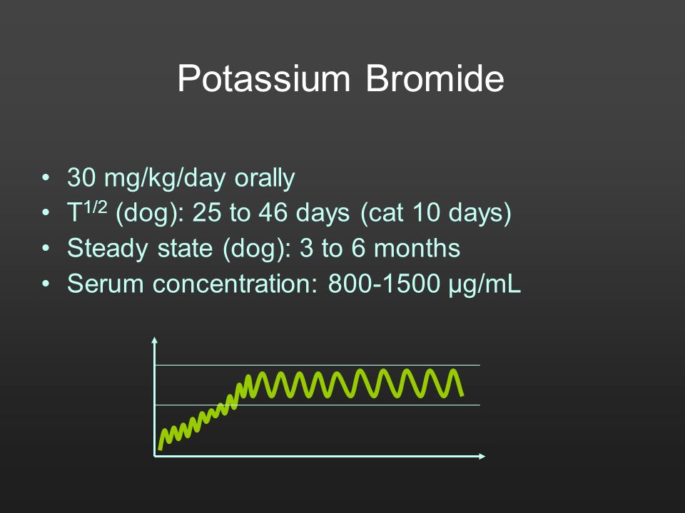 Potassium Bromide 30 mg/kg/day orally