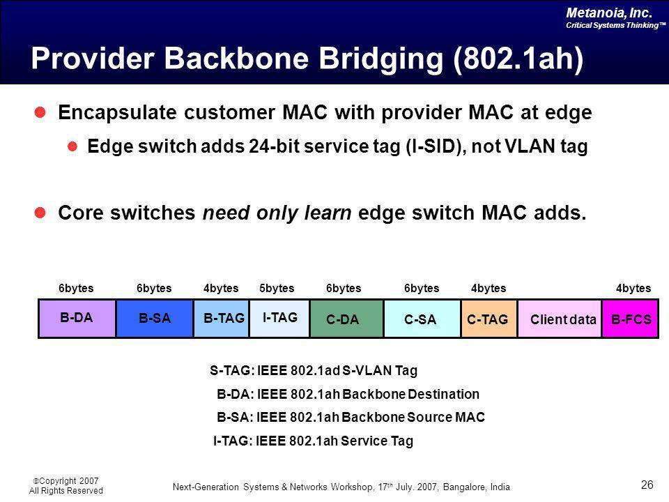 Provider Backbone Bridging (802.1ah)