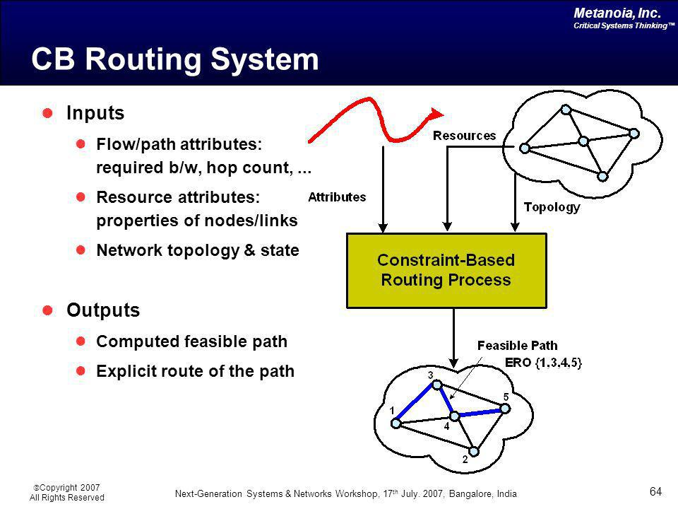 CB Routing System Inputs Outputs
