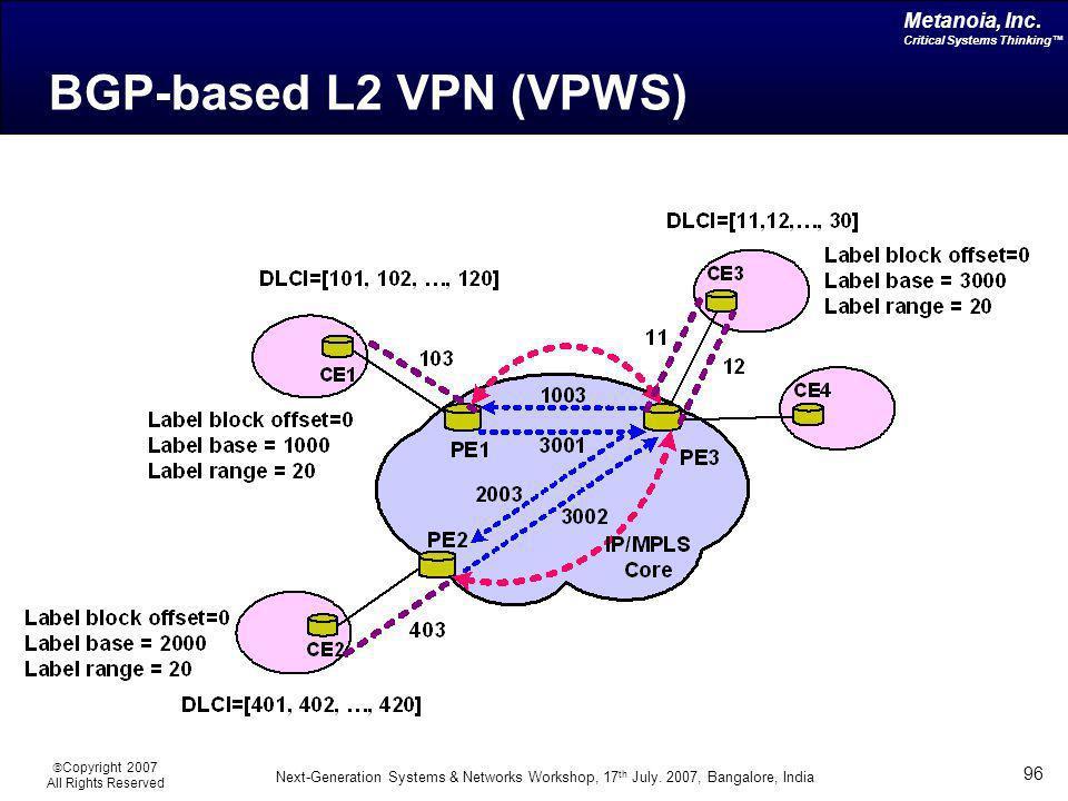 BGP-based L2 VPN (VPWS)