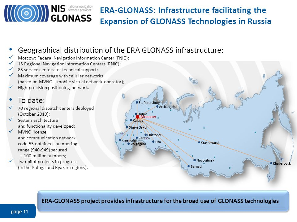 ERA-GLONASS: Infrastructure facilitating the Expansion of GLONASS Technologies in Russia