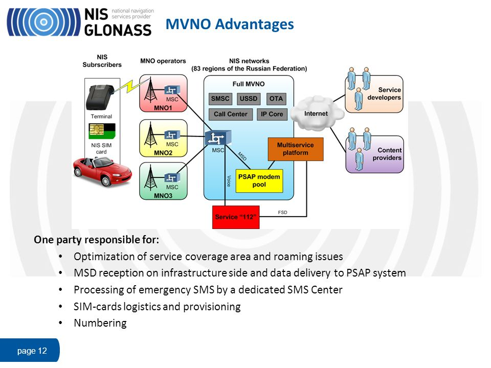 MVNO Advantages One party responsible for: