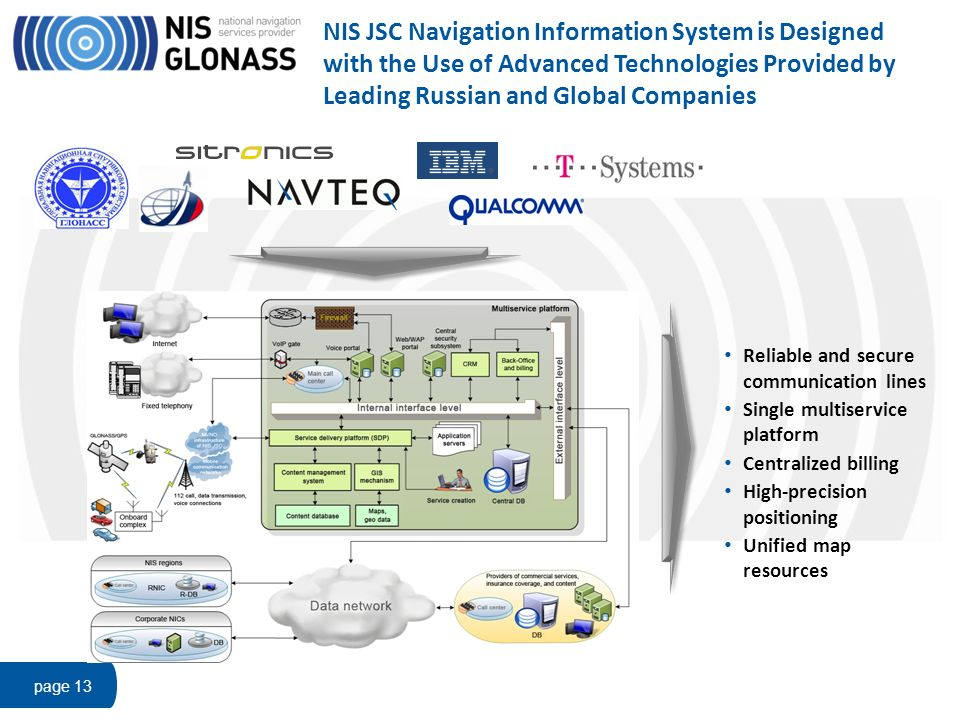 NIS JSC Navigation Information System is Designed with the Use of Advanced Technologies Provided by Leading Russian and Global Companies