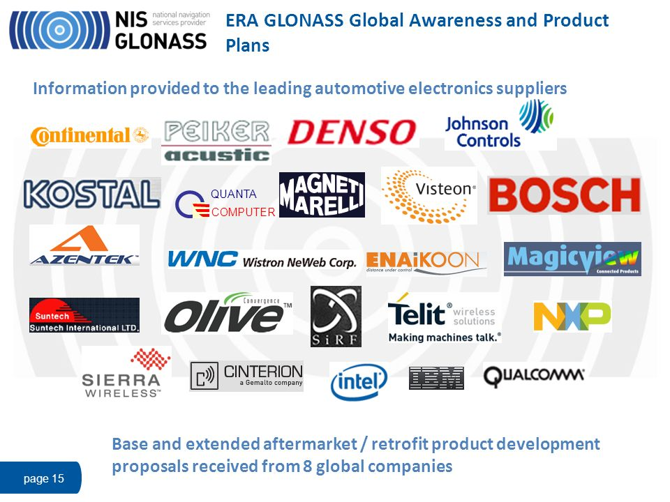 ERA GLONASS Global Awareness and Product Plans