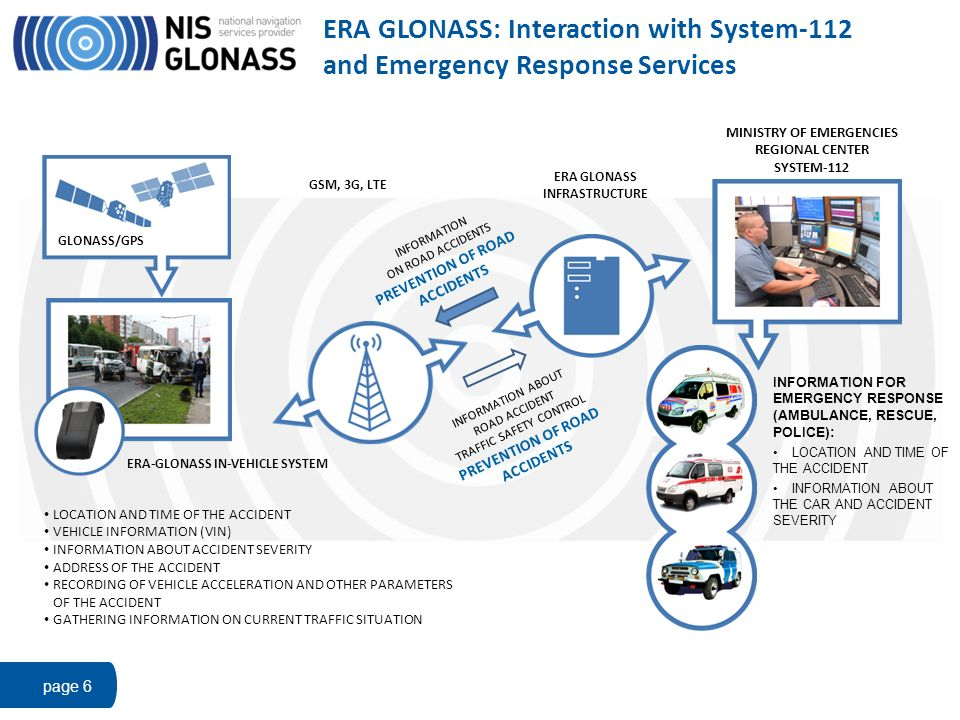 ERA GLONASS: Interaction with System-112 and Emergency Response Services