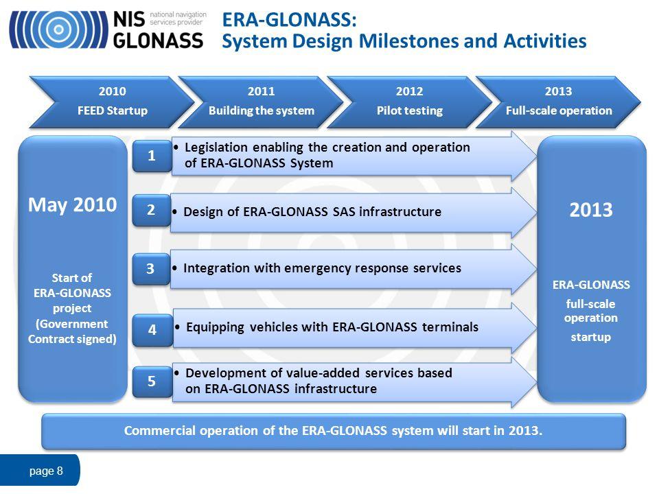 ERA-GLONASS: System Design Milestones and Activities