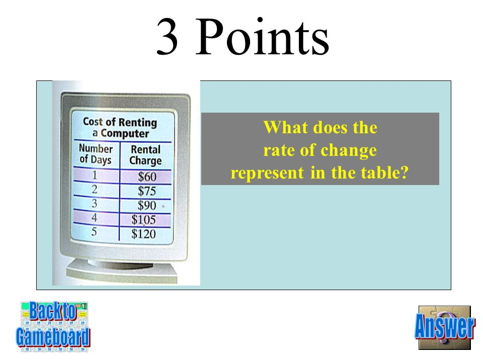 3 Points Back to Answer Gameboard What does the rate of change