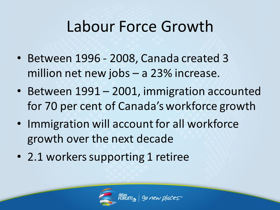 Labour Force GrowthBetween 1996 ‐ 2008, Canada created 3 million net new jobs – a 23% increase.