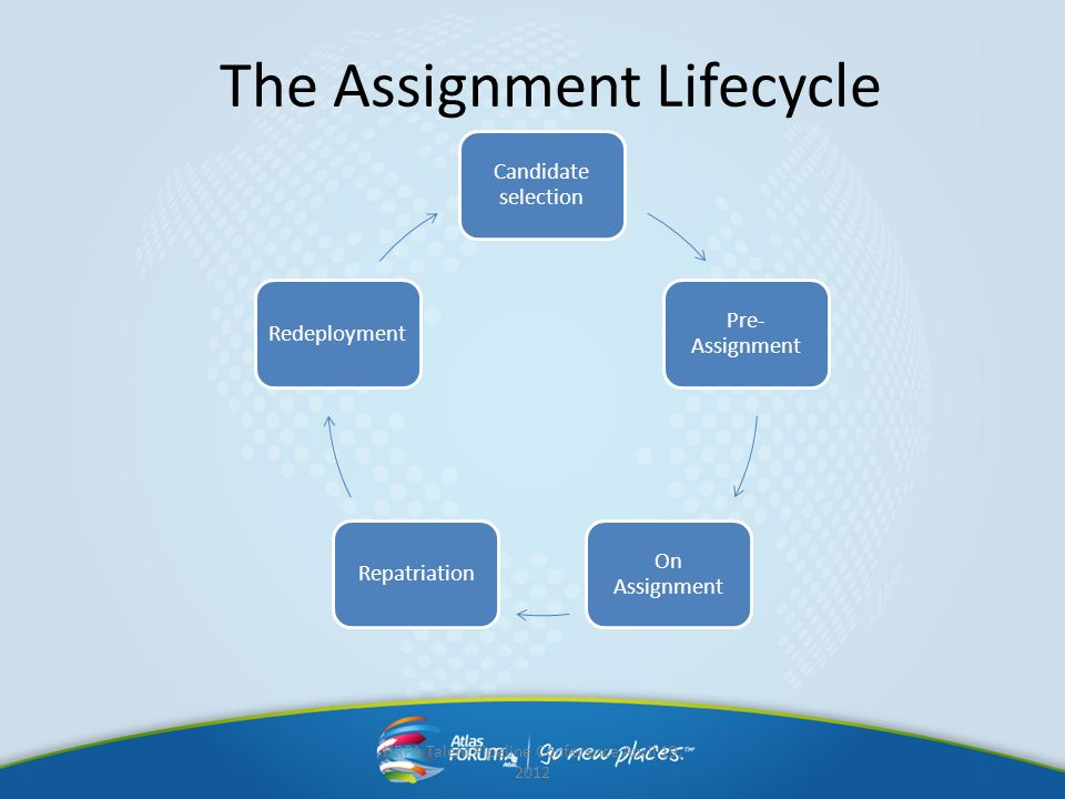 The Assignment Lifecycle