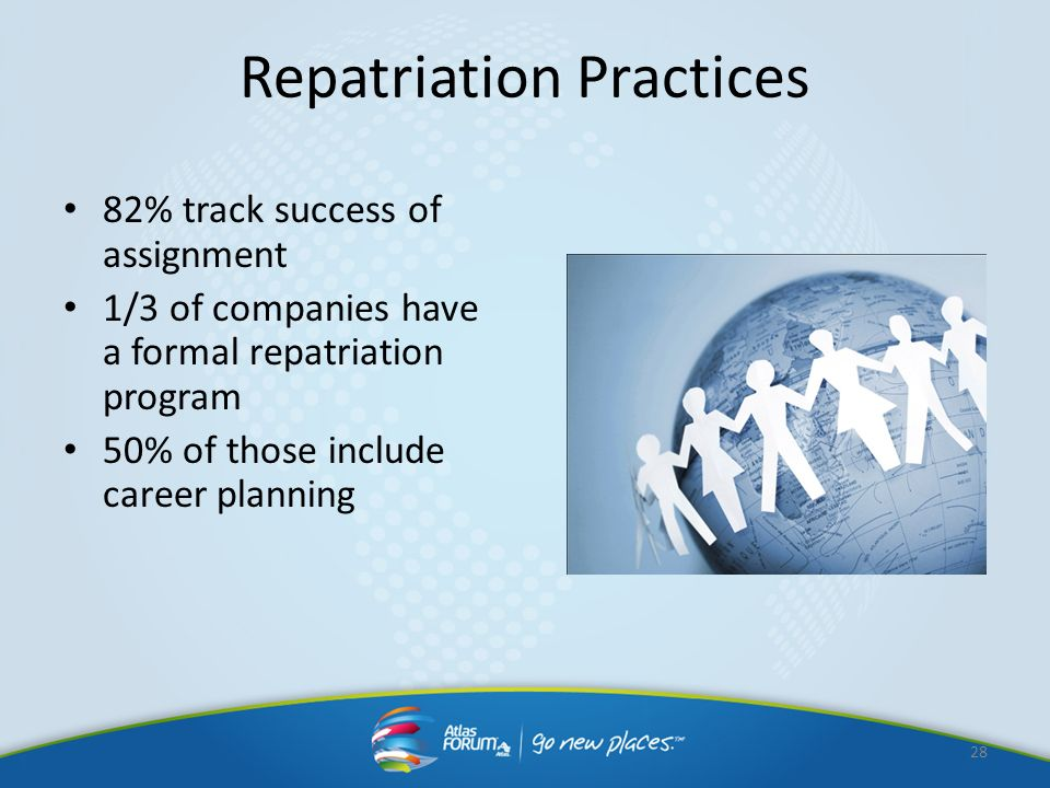 Repatriation Practices