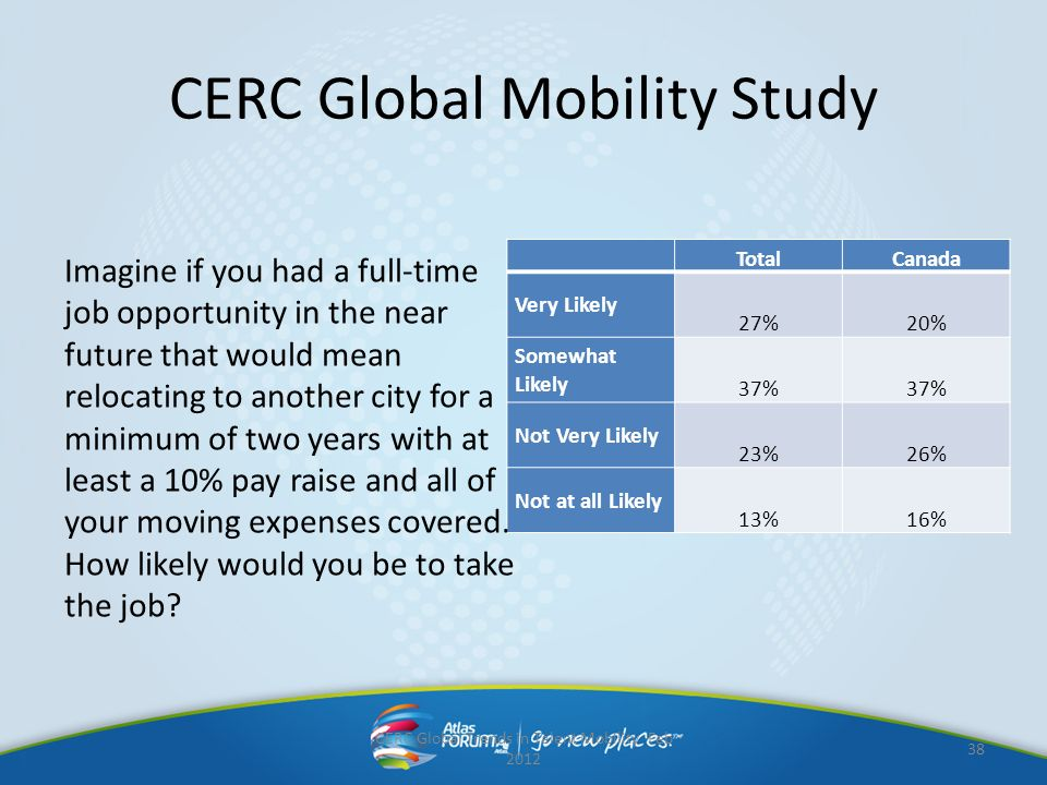 CERC Global Mobility Study