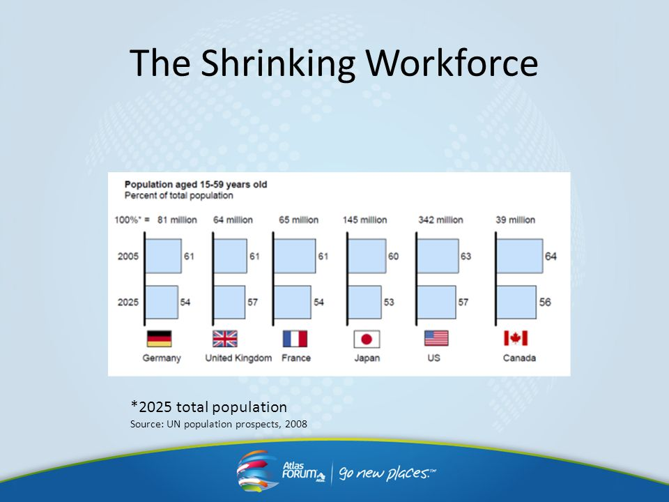 The Shrinking Workforce
