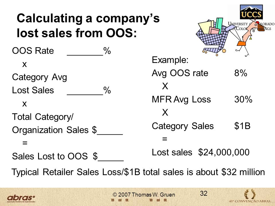 Calculating a company's lost sales from OOS: