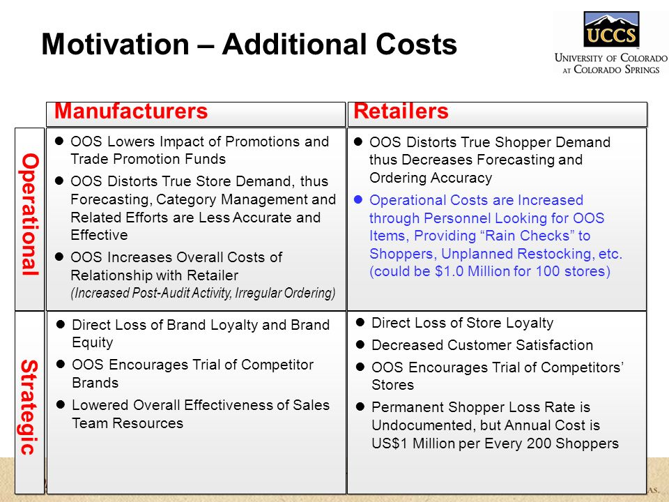 Motivation – Additional Costs