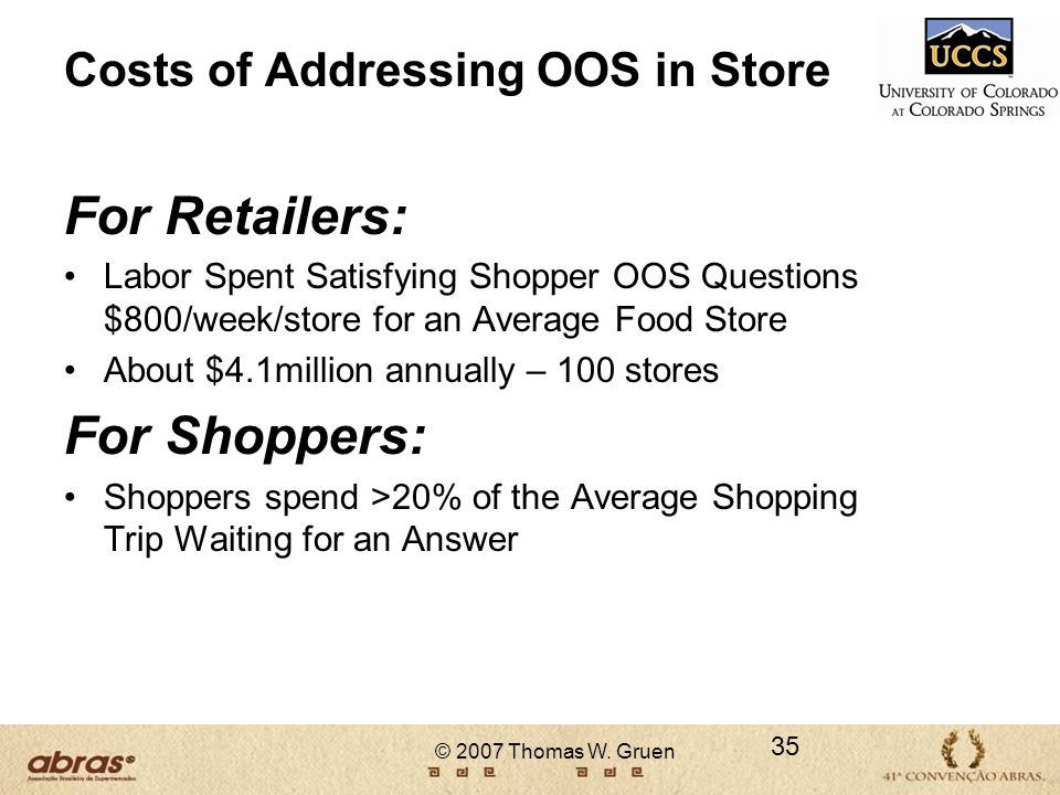 Costs of Addressing OOS in Store