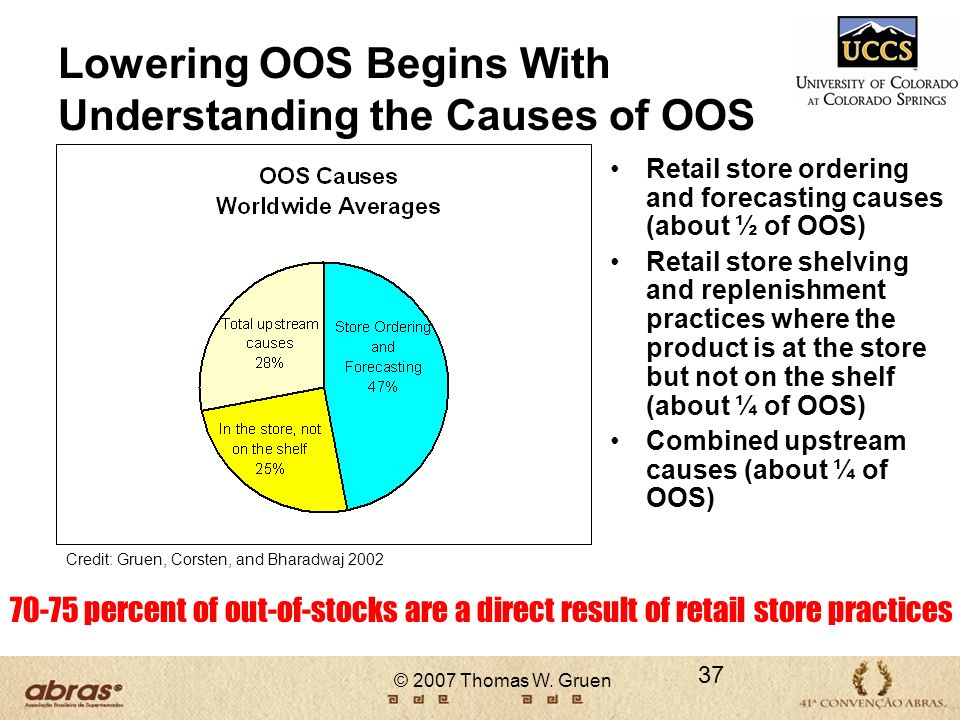 Lowering OOS Begins With Understanding the Causes of OOS