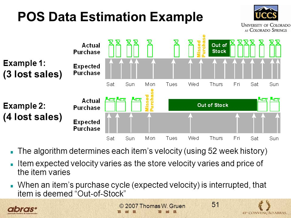 POS Data Estimation Example