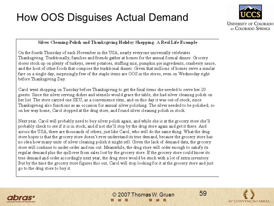 How OOS Disguises Actual Demand