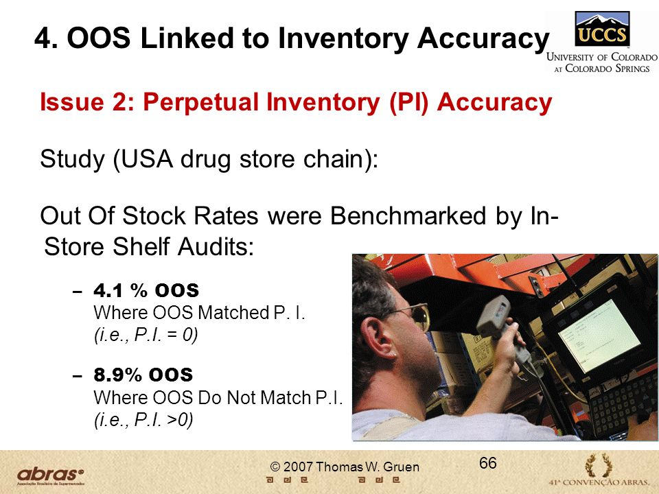 4. OOS Linked to Inventory Accuracy