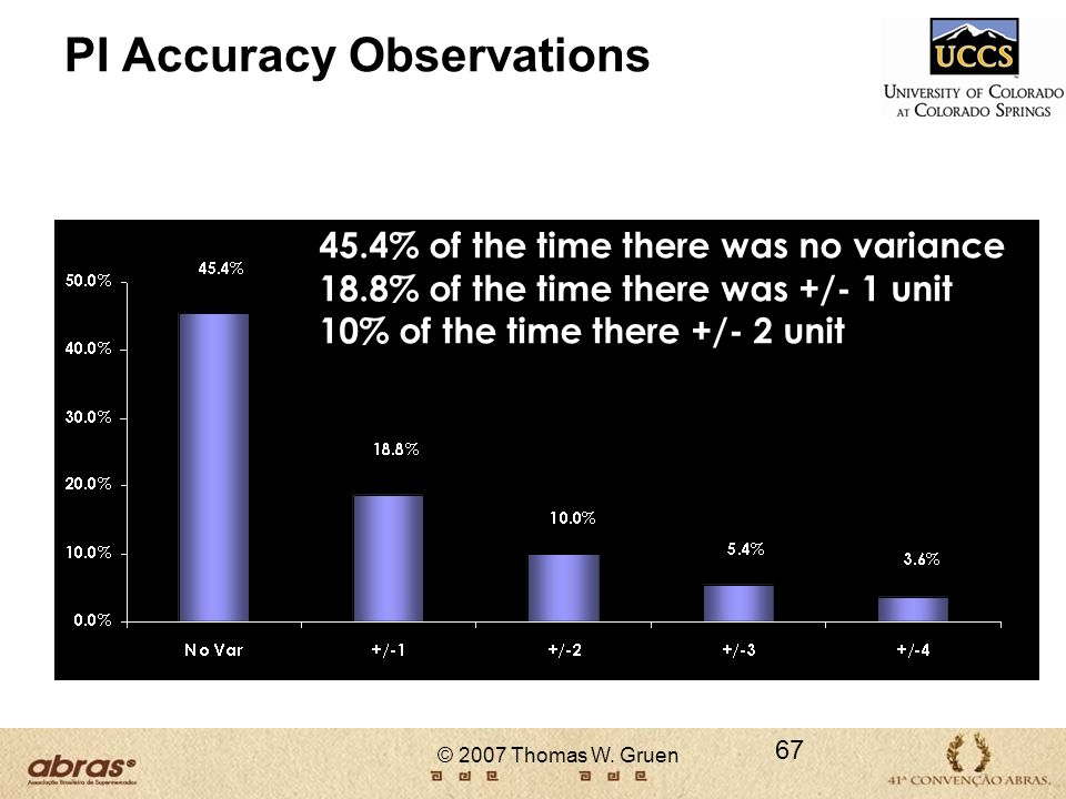 PI Accuracy Observations