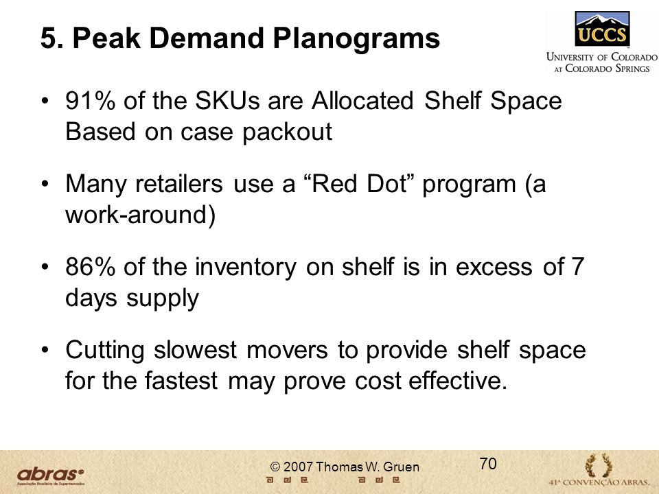 5. Peak Demand Planograms