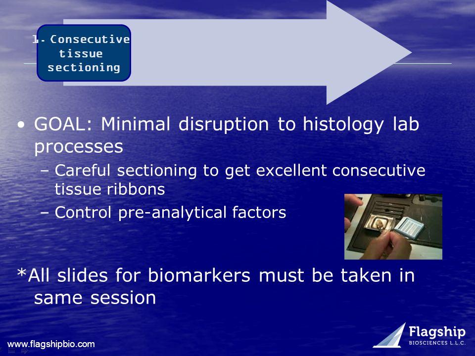 GOAL: Minimal disruption to histology lab processes