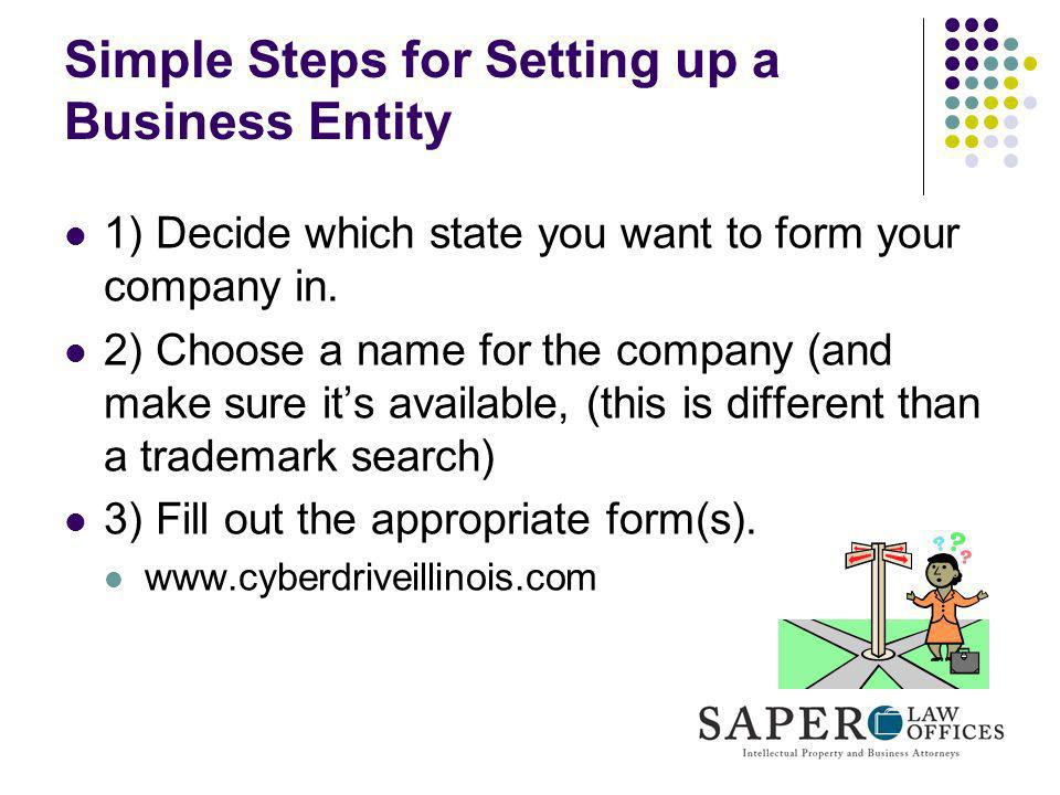 Simple Steps for Setting up a Business Entity