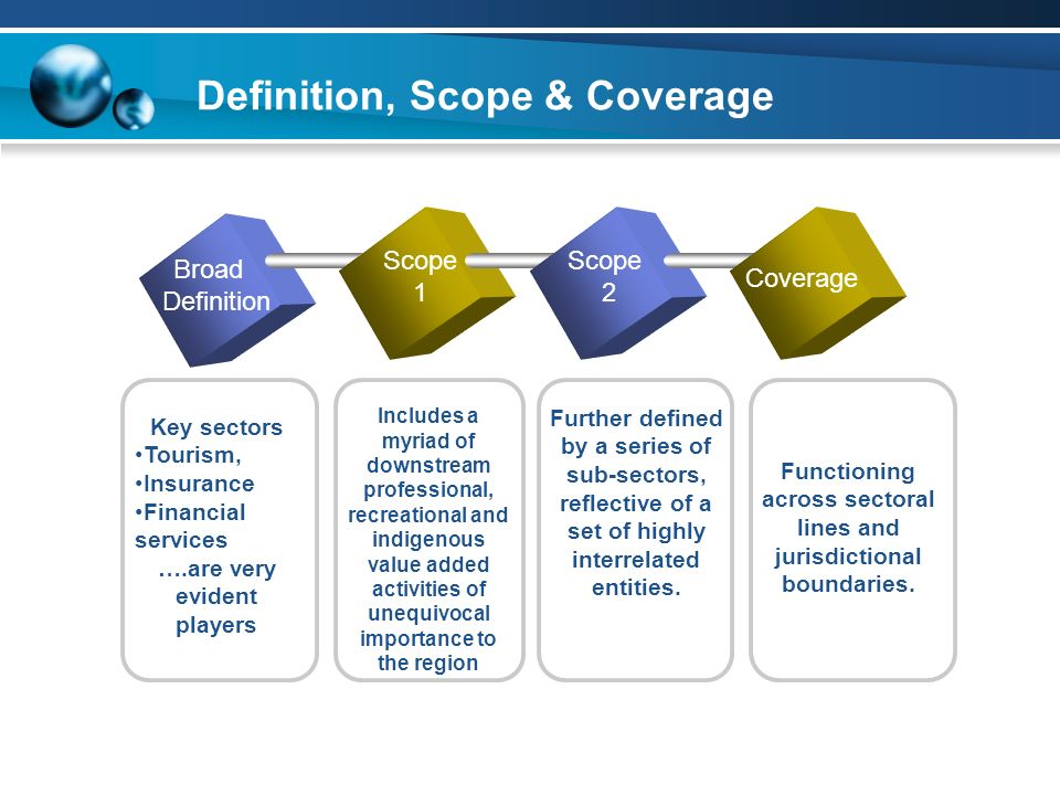 Definition, Scope & Coverage