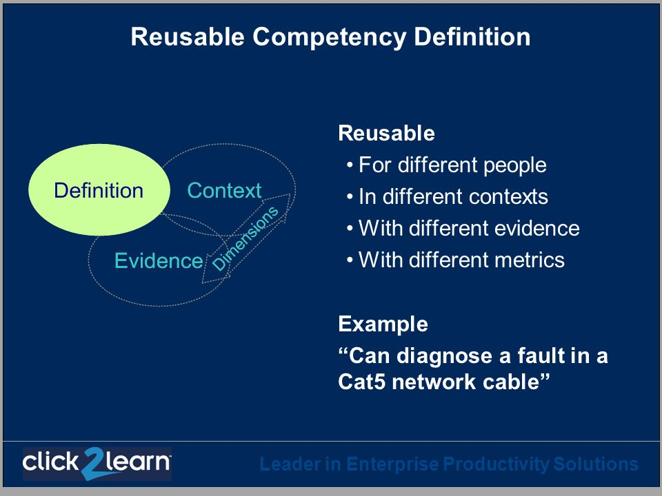 Reusable Competency Definition