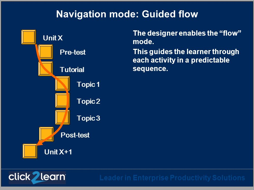 Navigation mode: Guided flow
