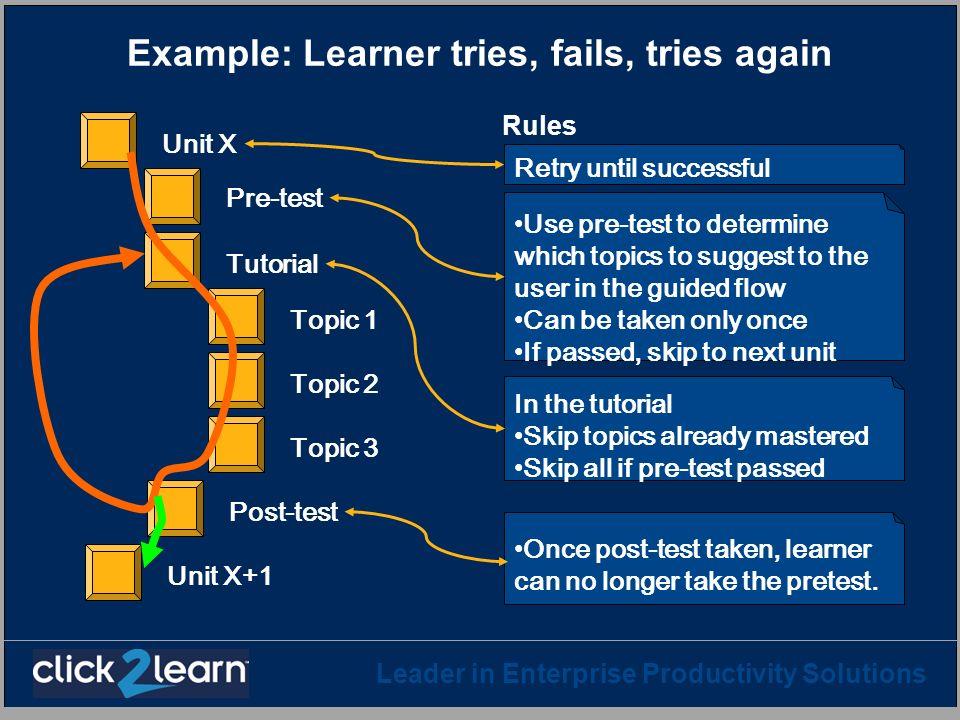 Example: Learner tries, fails, tries again