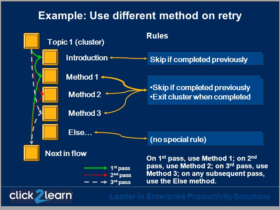 Example: Use different method on retry