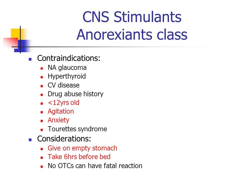 CNS Stimulants Anorexiants class