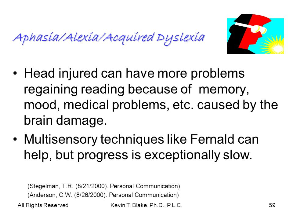 Aphasia/Alexia/Acquired Dyslexia