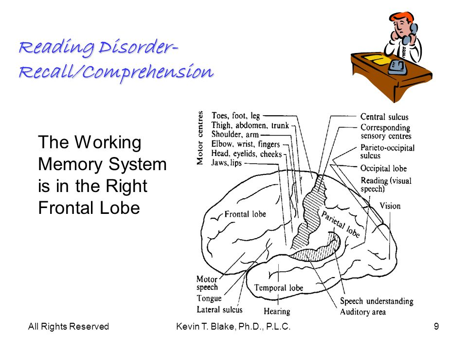 Reading Disorder- Recall/Comprehension