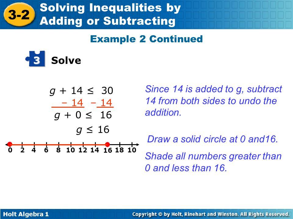 Draw a solid circle at 0 and16.