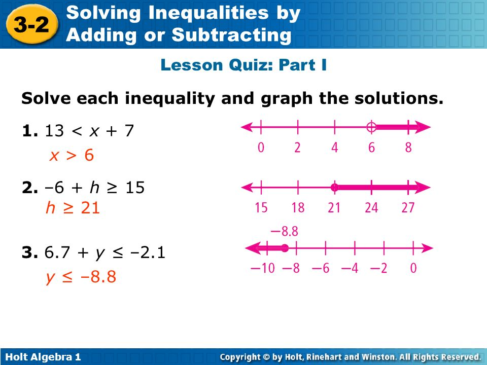 Lesson Quiz: Part I Solve each inequality and graph the solutions. 1. 13 < x + 7. x > 6. 2. –6 + h ≥ 15.