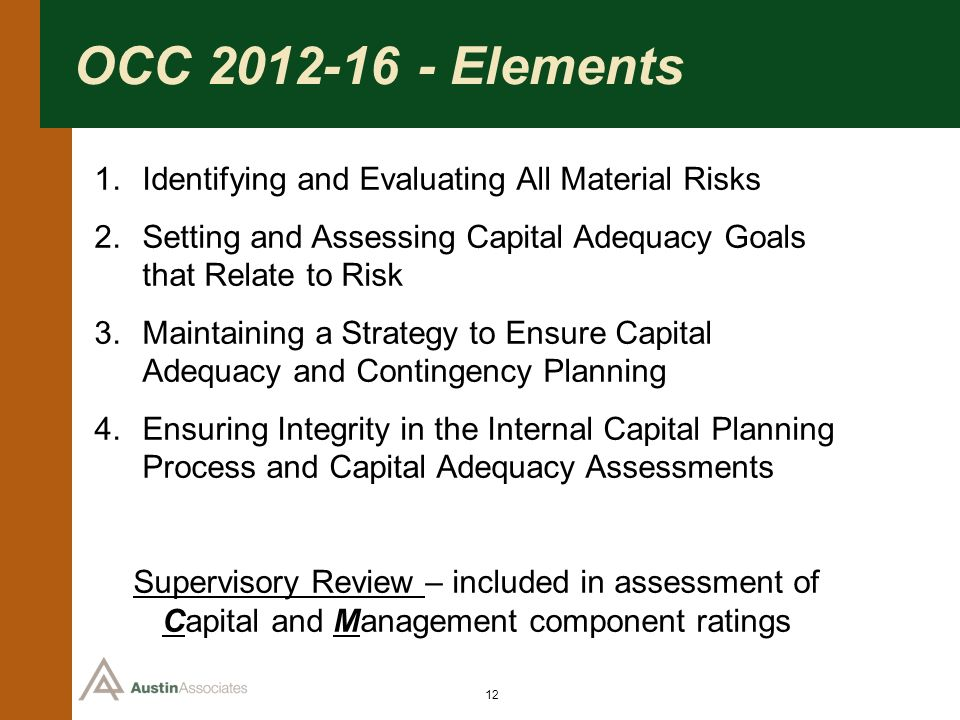 OCC 2012-16 - Elements Identifying and Evaluating All Material Risks