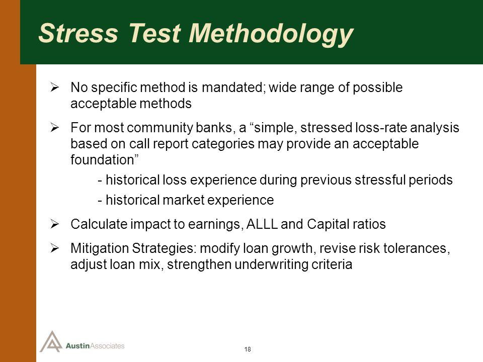 Stress Test Methodology