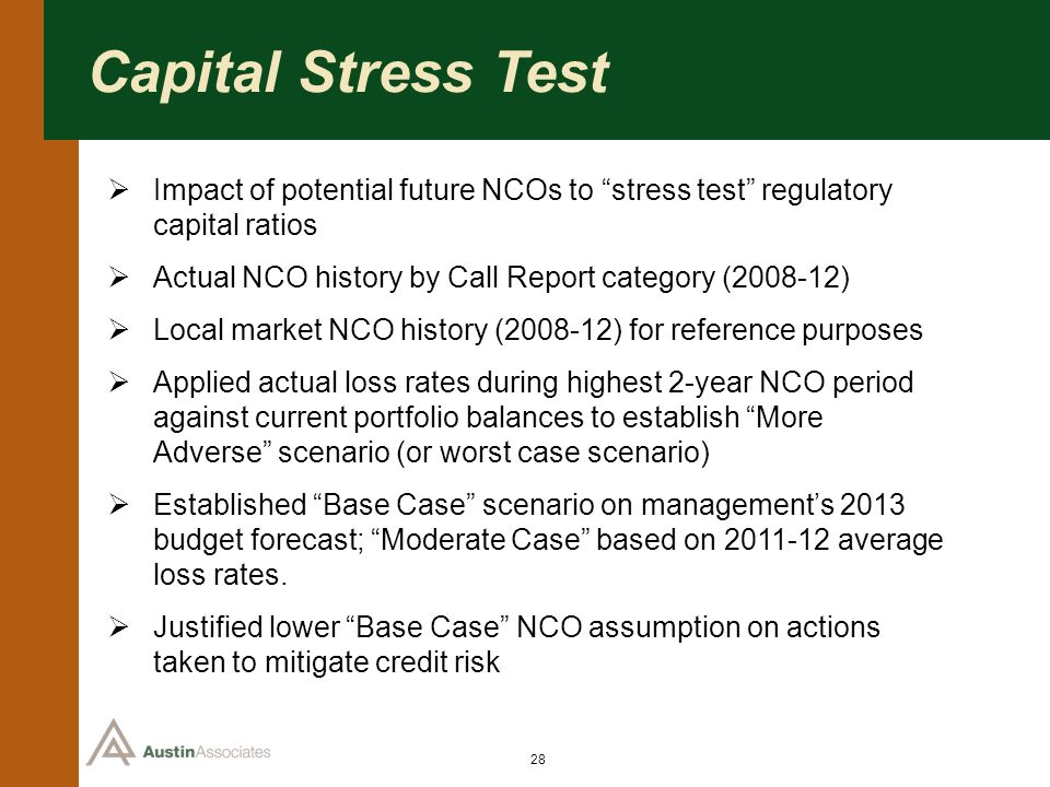 Capital Stress Test Impact of potential future NCOs to stress test regulatory capital ratios. Actual NCO history by Call Report category (2008-12)