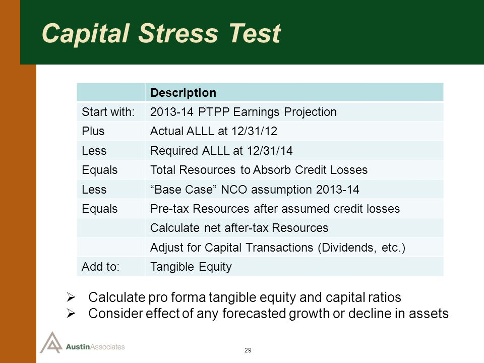 Capital Stress Test Description. Start with: 2013-14 PTPP Earnings Projection. Plus. Actual ALLL at 12/31/12.