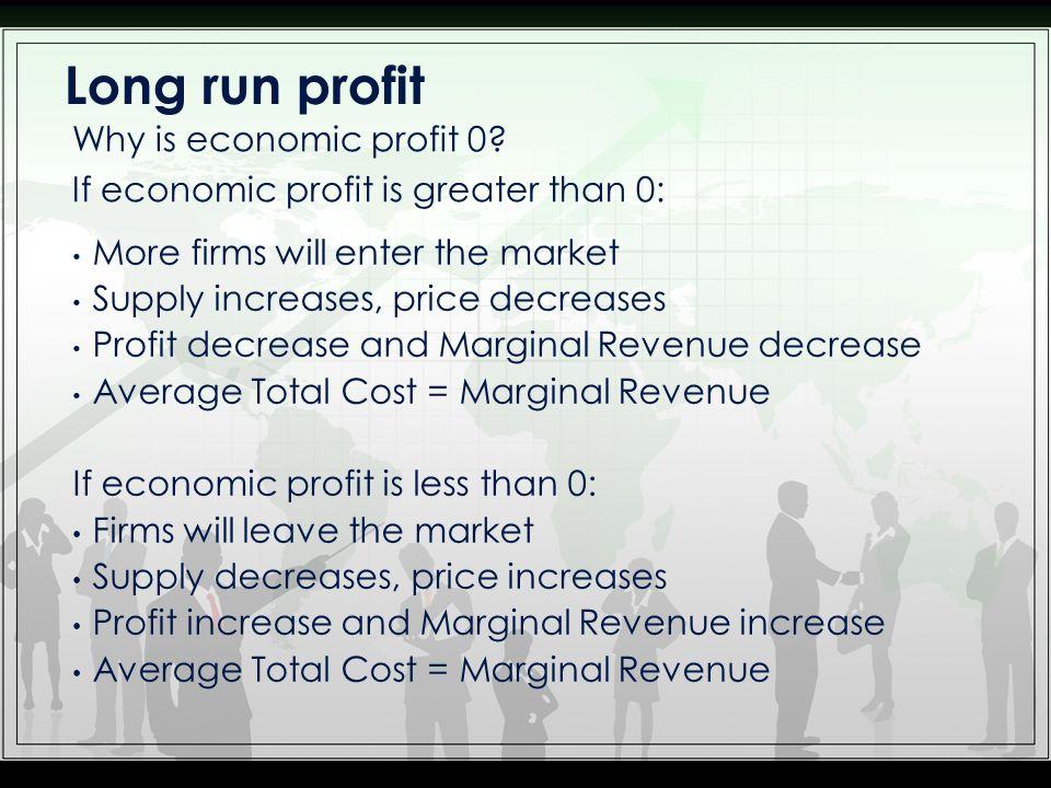 Long run profit Why is economic profit 0