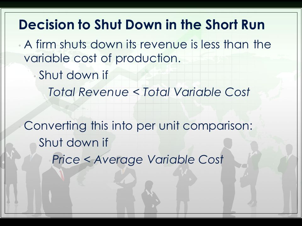 Decision to Shut Down in the Short Run