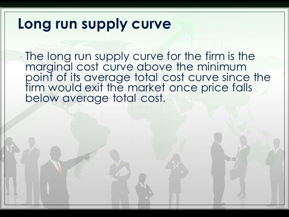 Long run supply curve